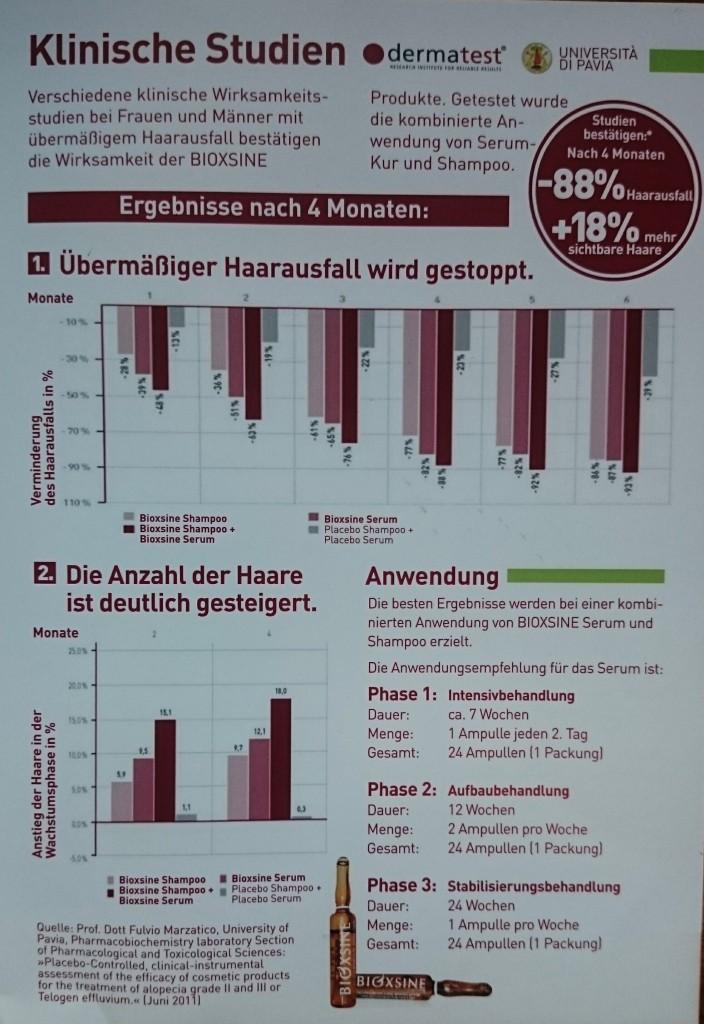 Klinische Studien und Anwendungsvorgabe von Bioxsine